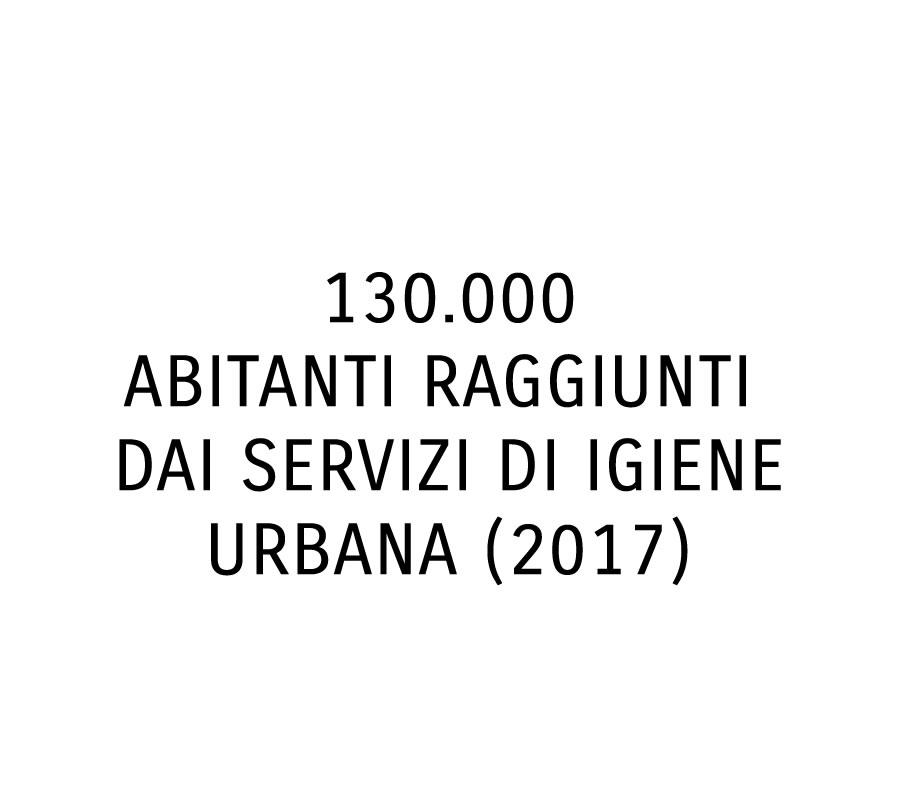 130.000 abitanti raggiunti dai servizi di igiene urbana (2017)